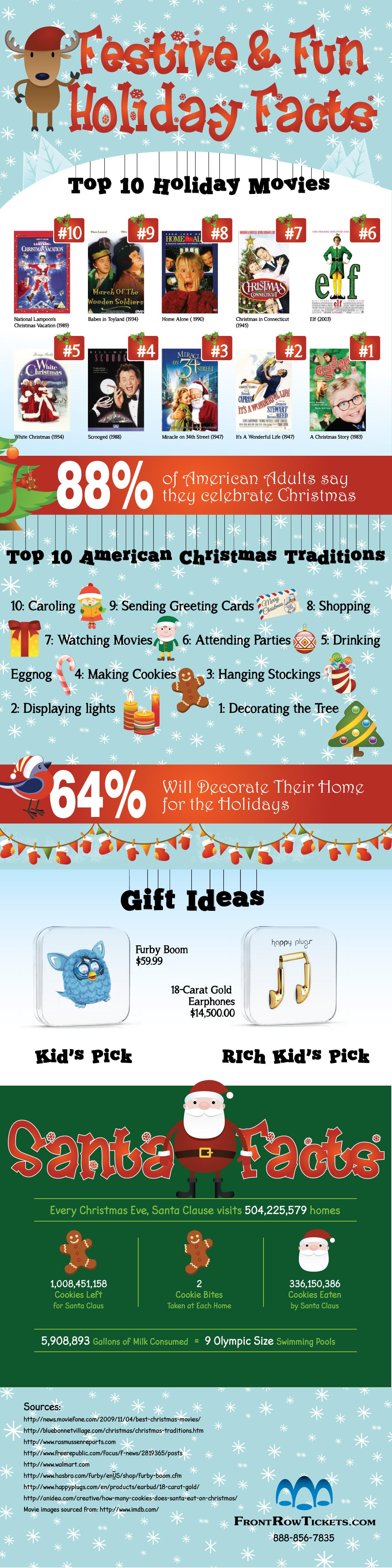 4 Holiday Infographic Christmas Infographics