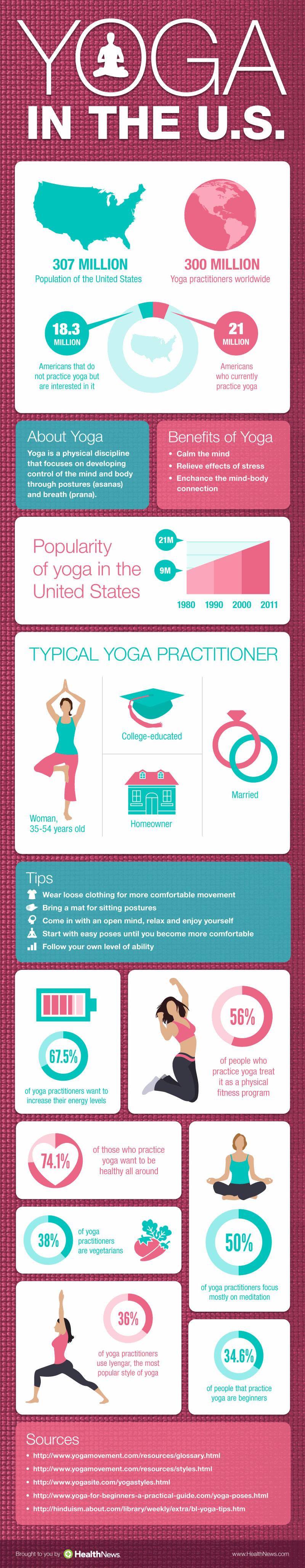 4 Yoga-infographic