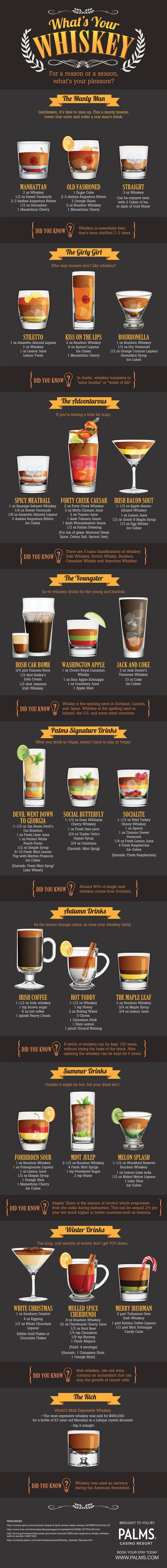 4 xPalms_Whats_Your_Whiskey_Infographic.jpg.pagespeed.ic.t8wrQo8gc9