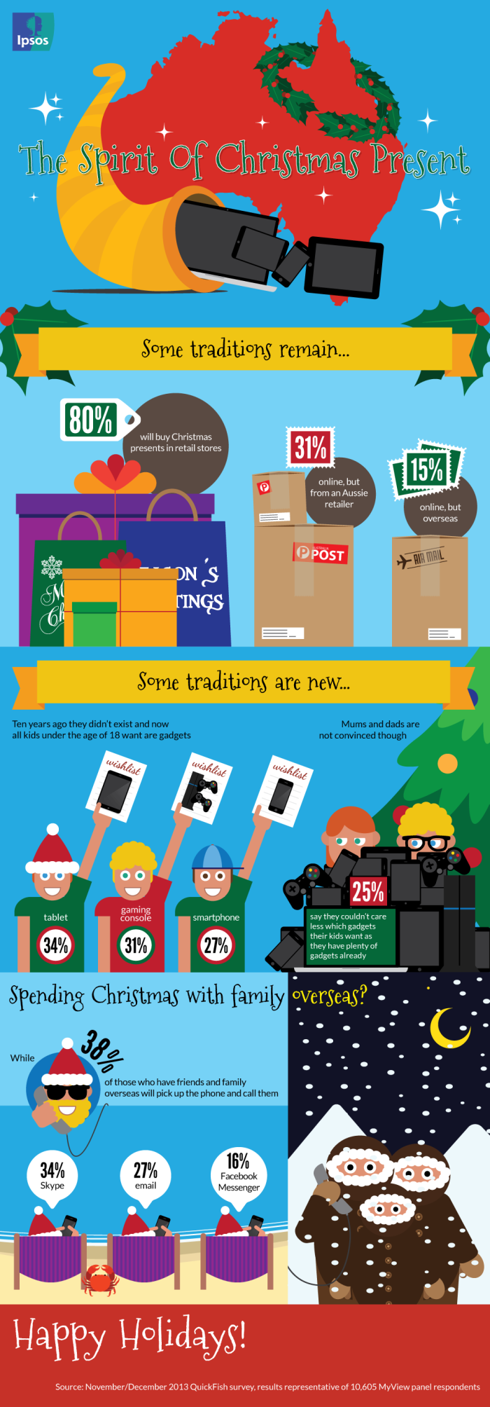7 Ipsos_The-spirit-of-Christmas-present
