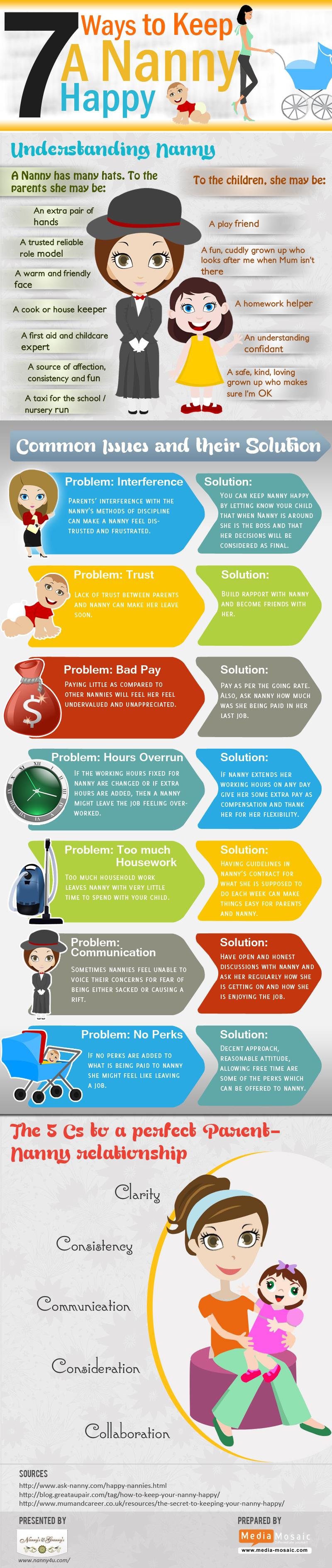7-Ways-to-Keep-a-Nanny-Happy-Infographic-by-Nanny4u