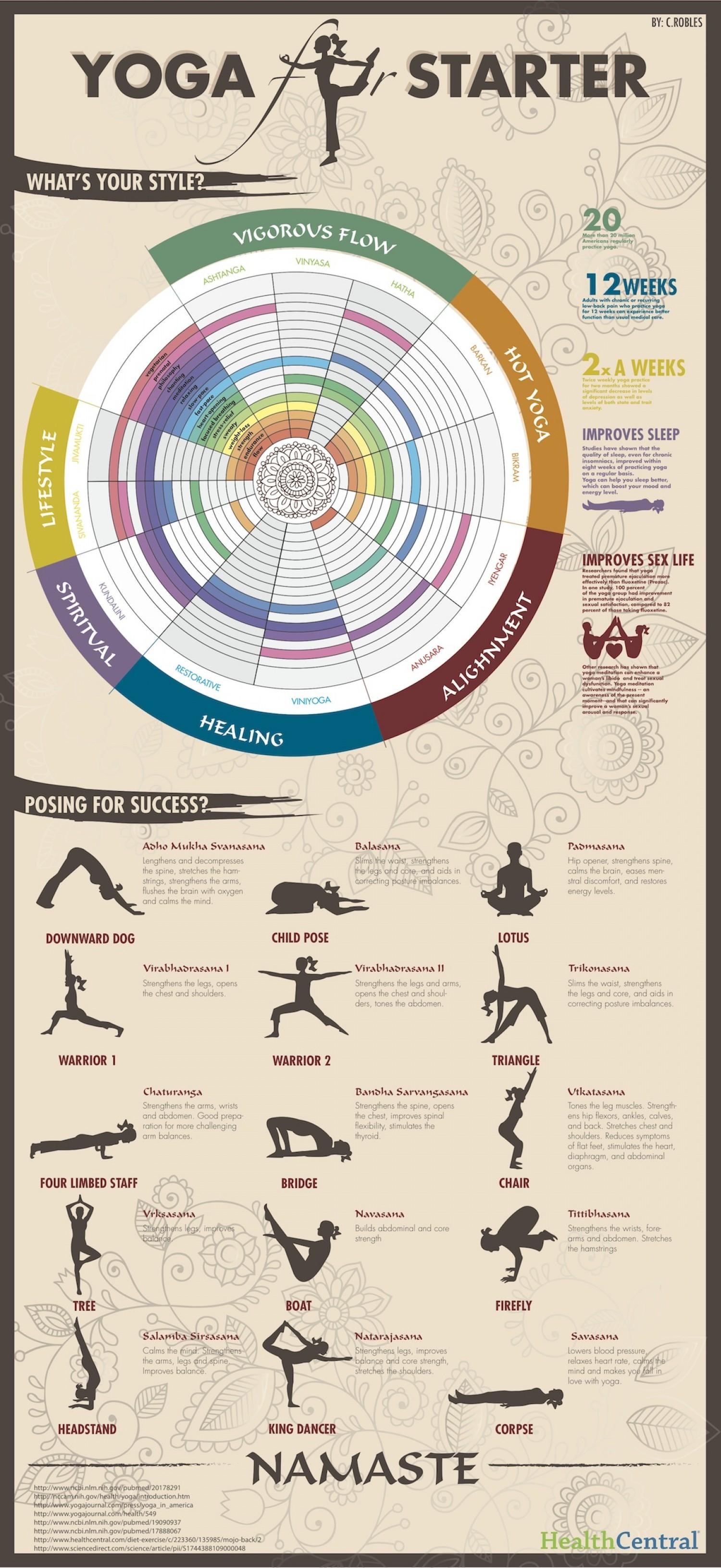 7 Yoga-infographic