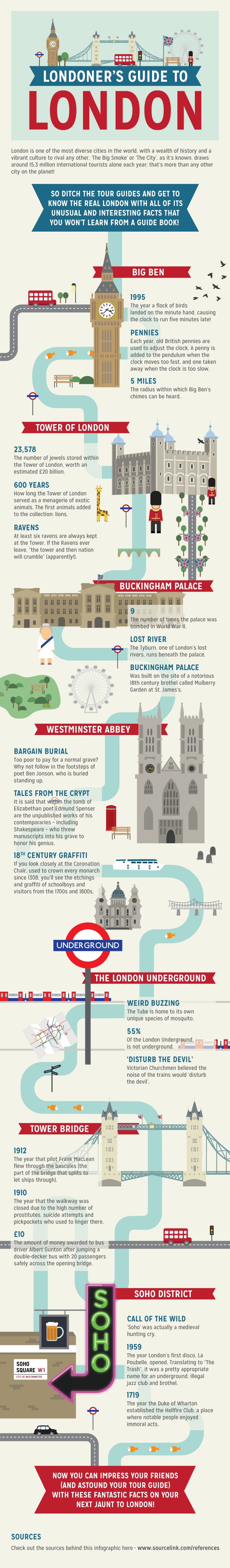 7 londoners-guide-to-london