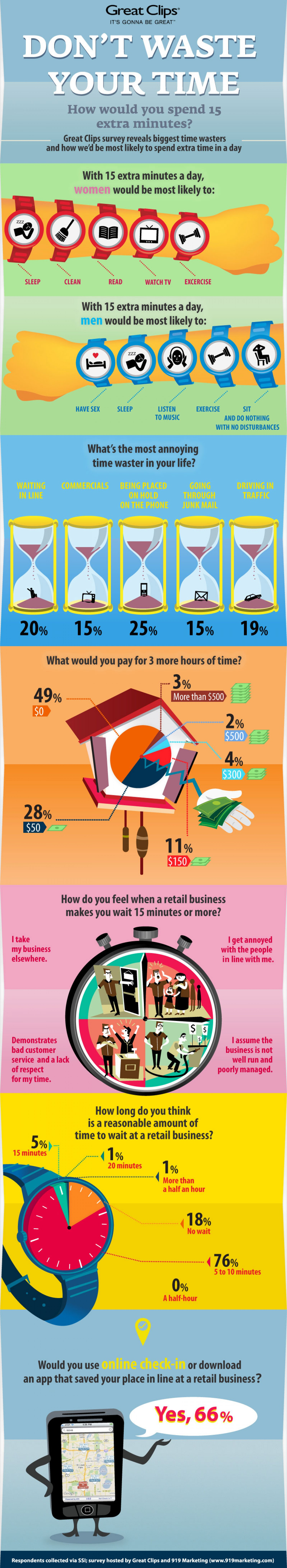 How would you spend 15 extra minutes?