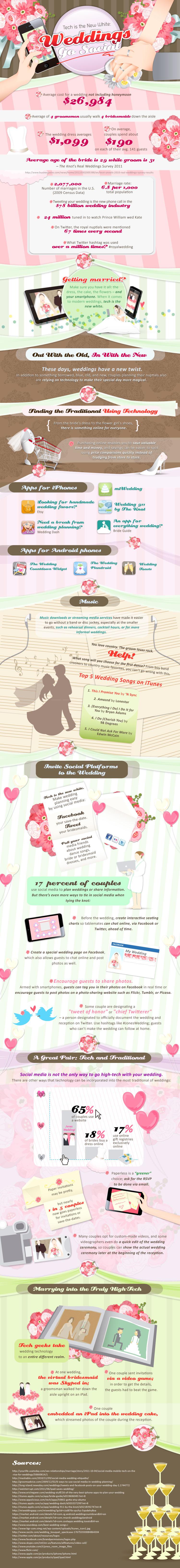Wedding go social