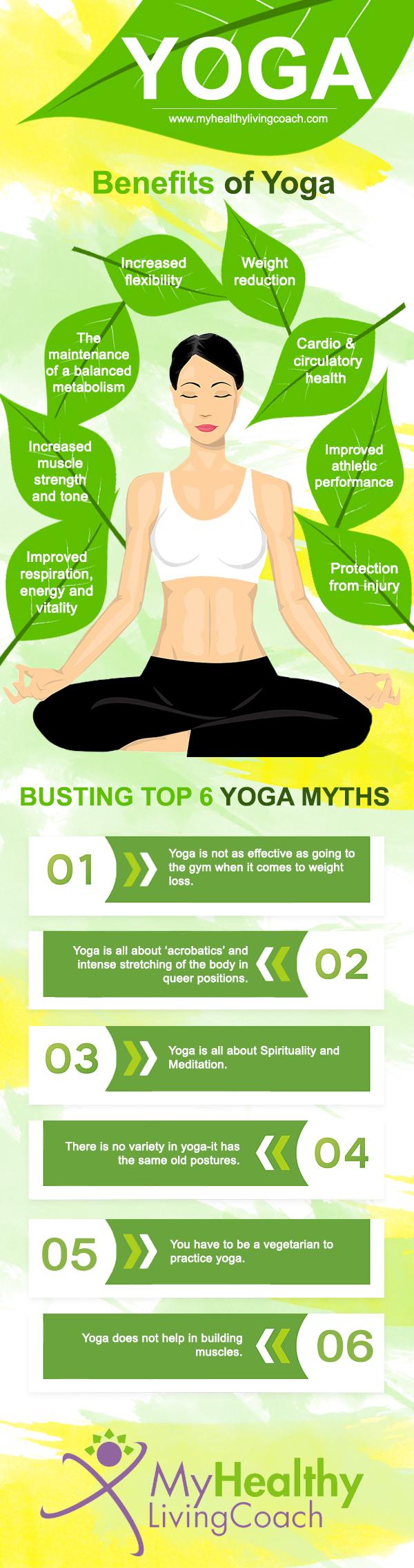 8 Yoga-infographic