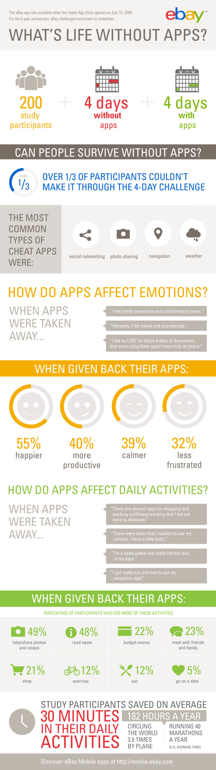9. Could-you-survive-four-days-without-apps