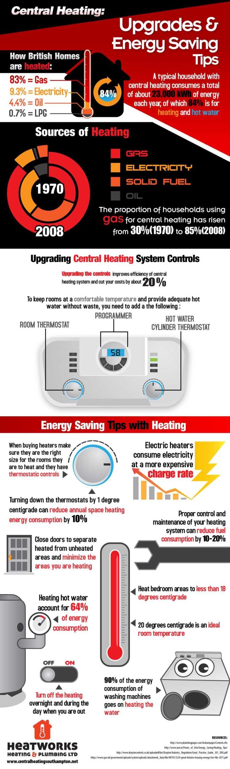 Dean-Stanton-Infographics1-750x2500