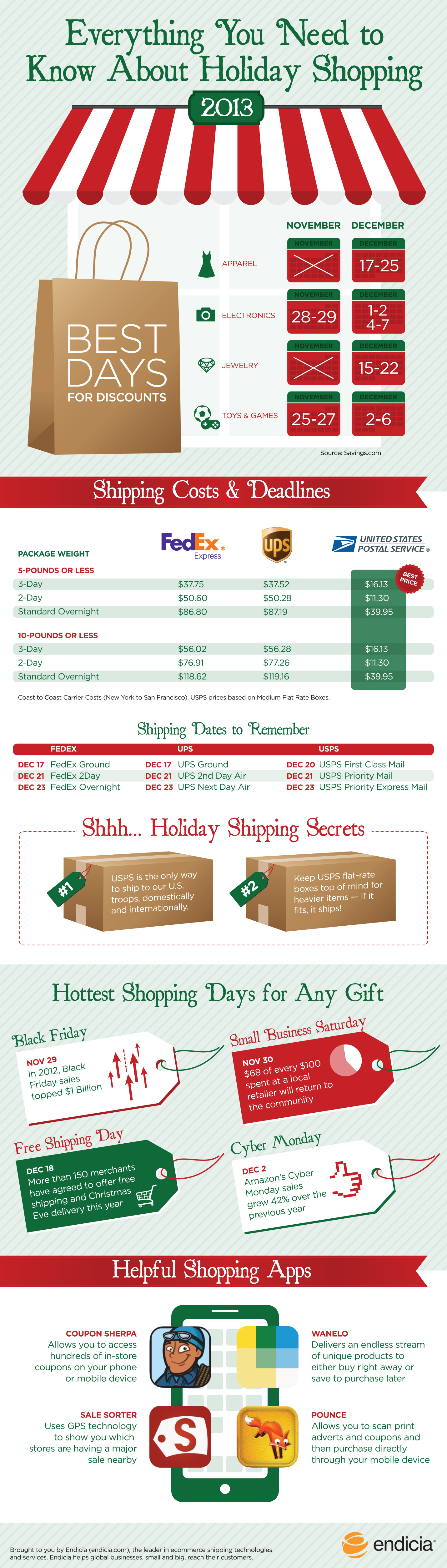 Endicia_holiday_infographic_2