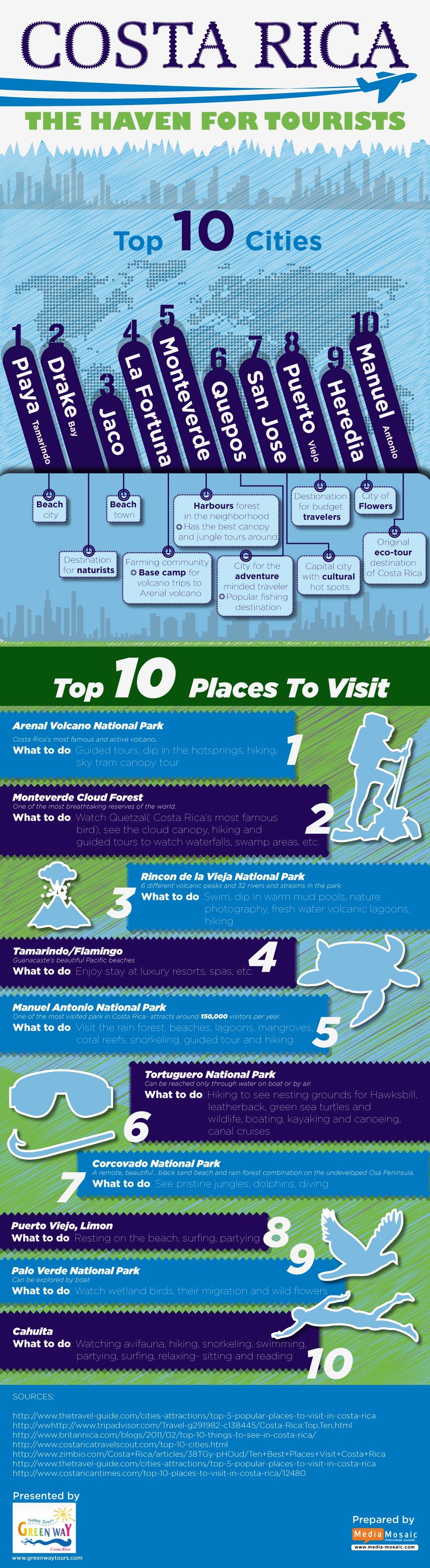 Infographic-Greenwaytours