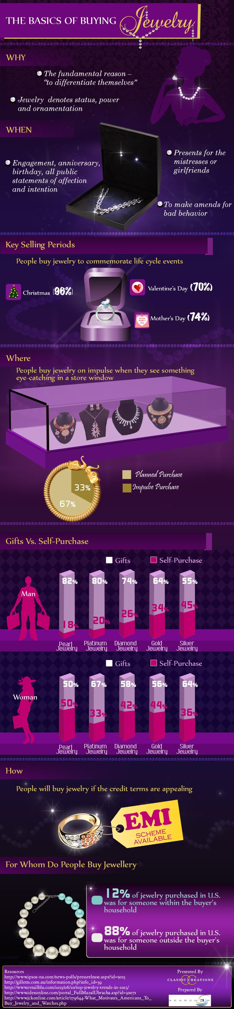 Jewelry-Buying-Basics