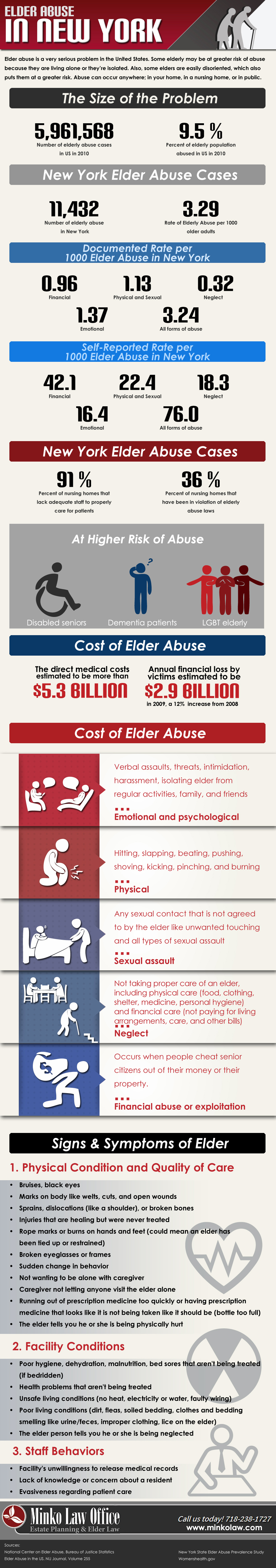 Minko_-Elder-Abuse_-Infographic