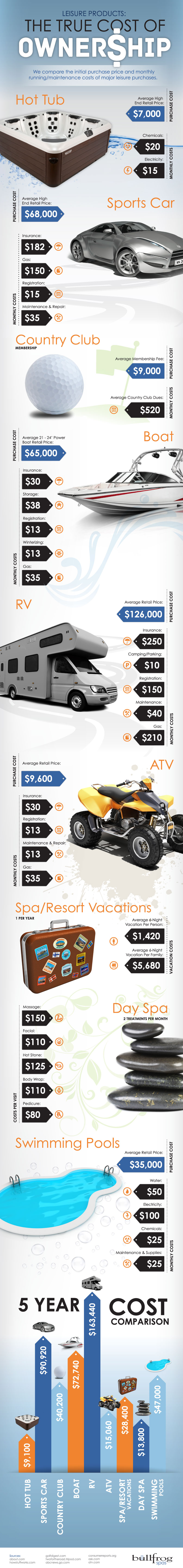 cost-of-ownership-infographic