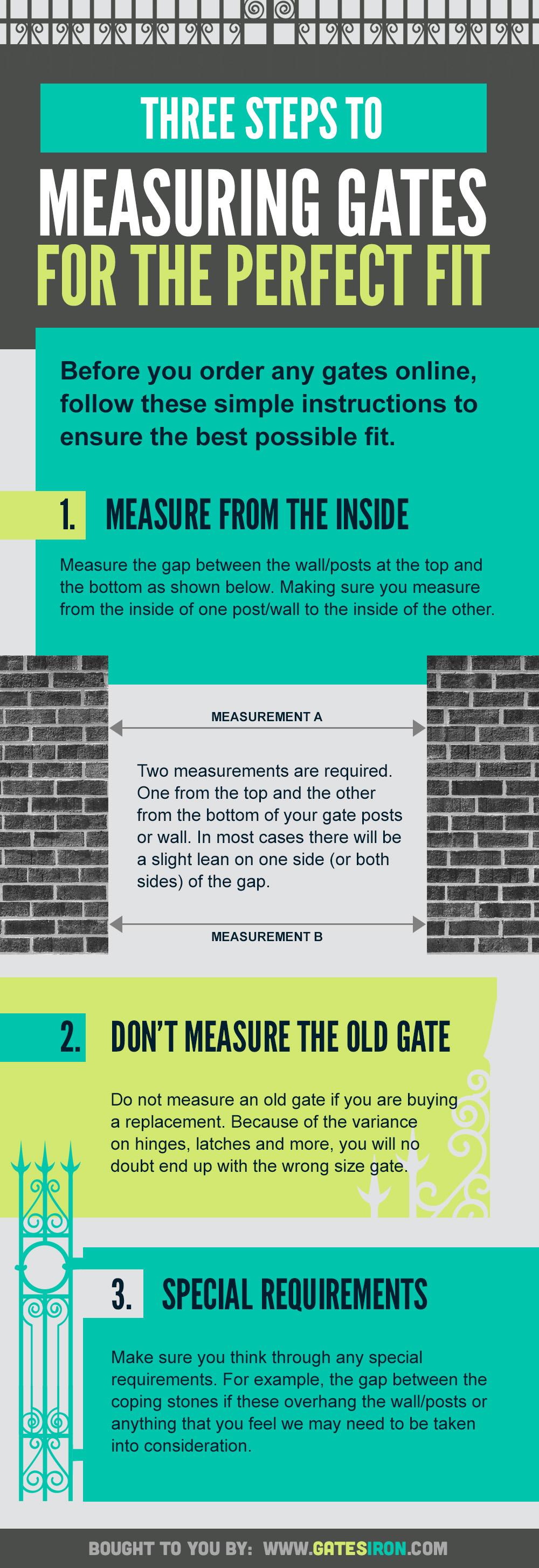 four-steps-to-measuring-gates-352x1024