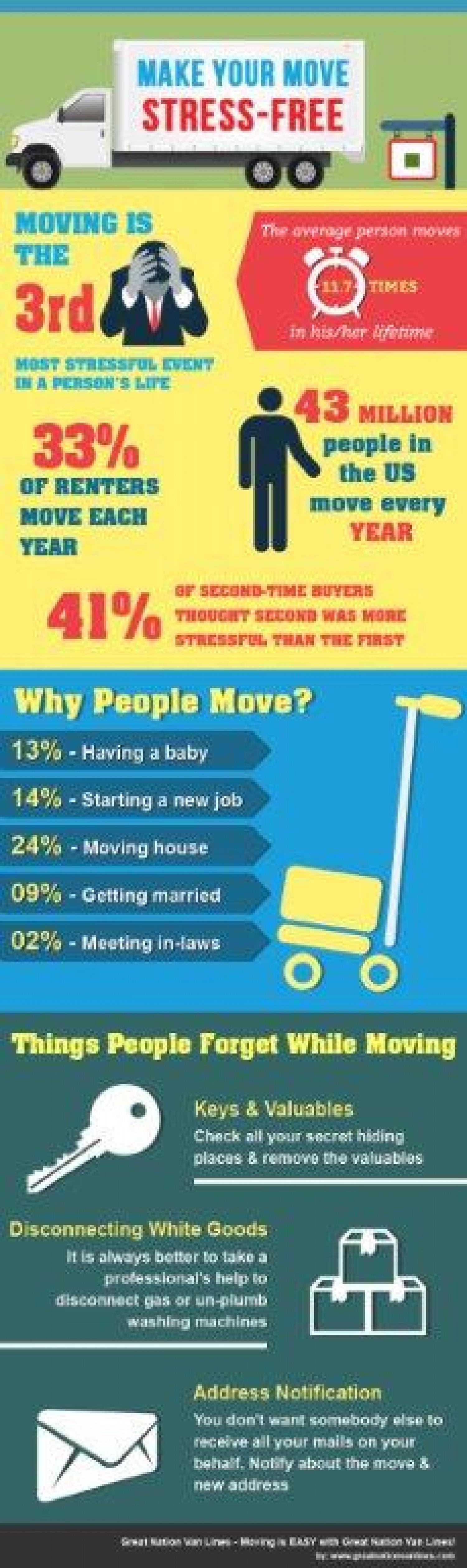 make-your-move-stress-free_52b2a14950904_w1500