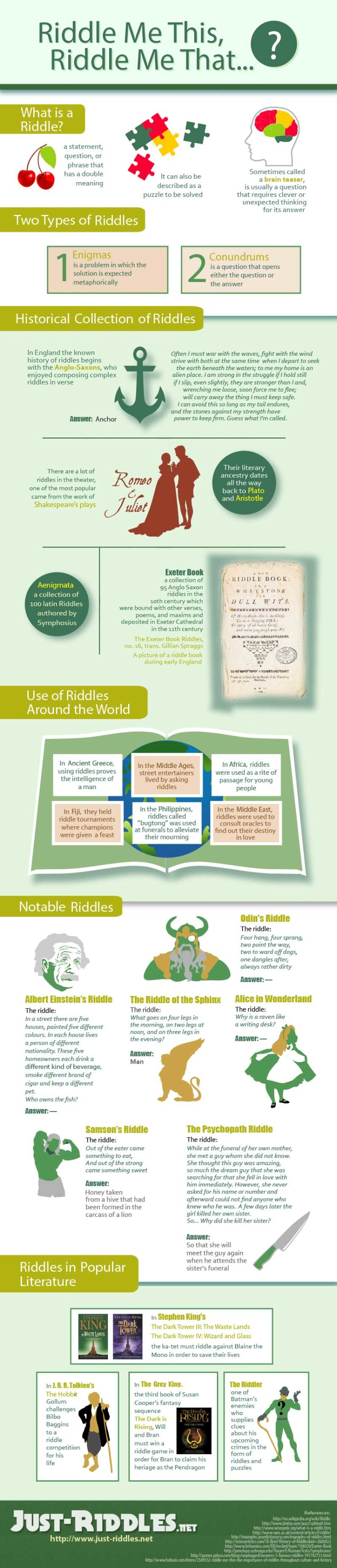 riddles-Infographics-750x3487