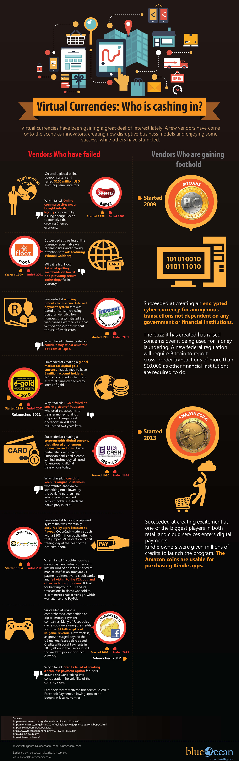 virtual-currency_infographics_new2
