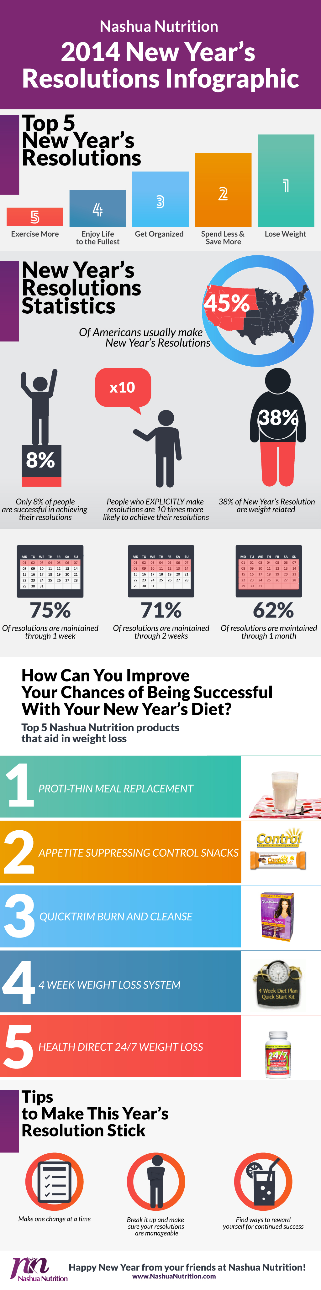 01 2014-new-years-resolution-infographic-nashua-nutrition