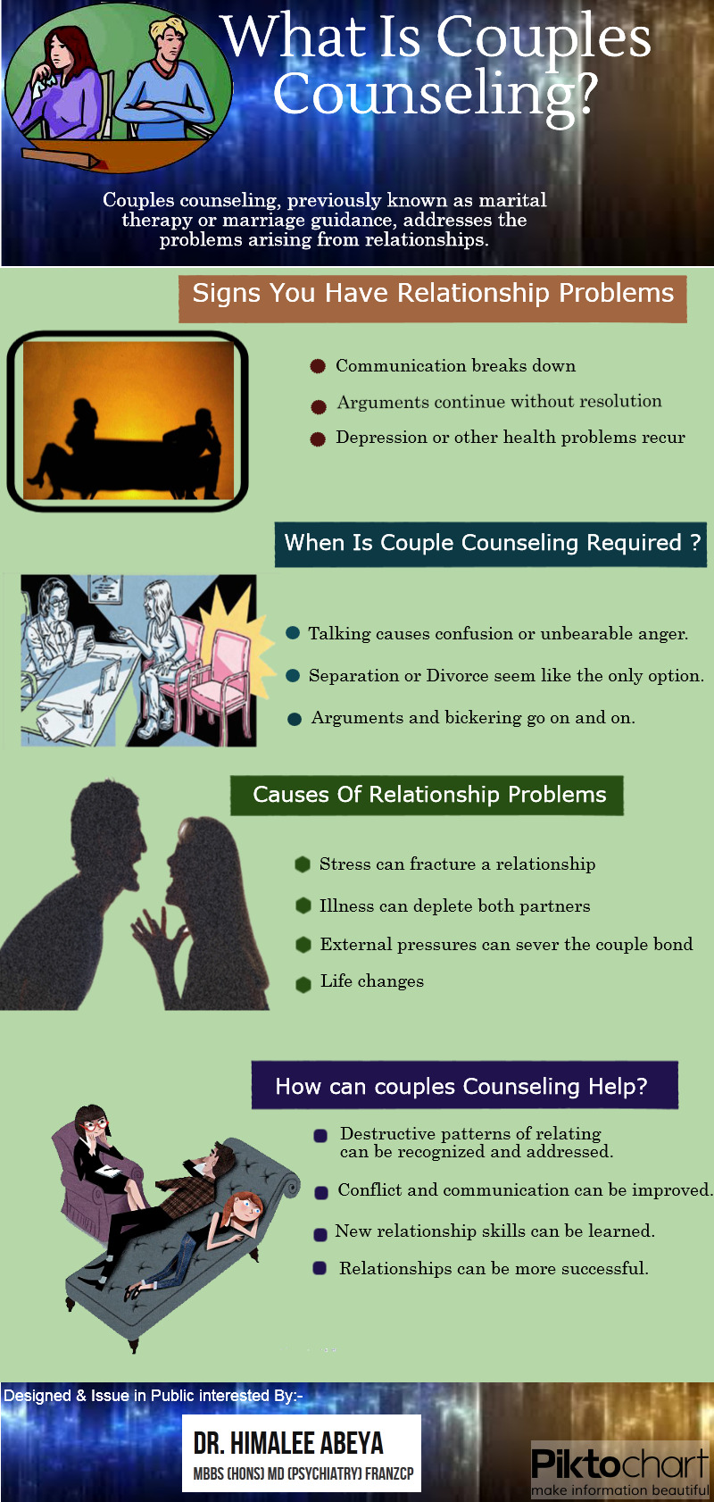 03 What_Is_Couples_counseling
