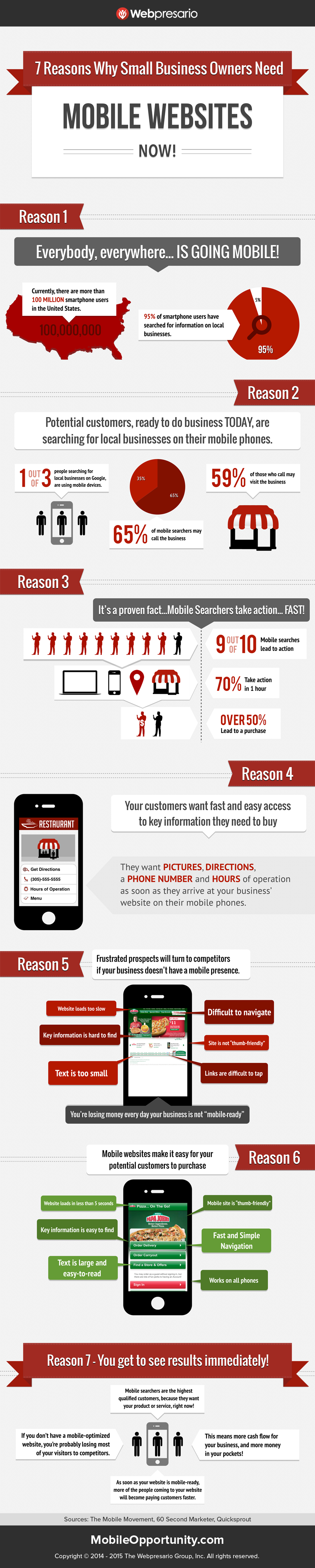 03 mobile-opportunity-infographic