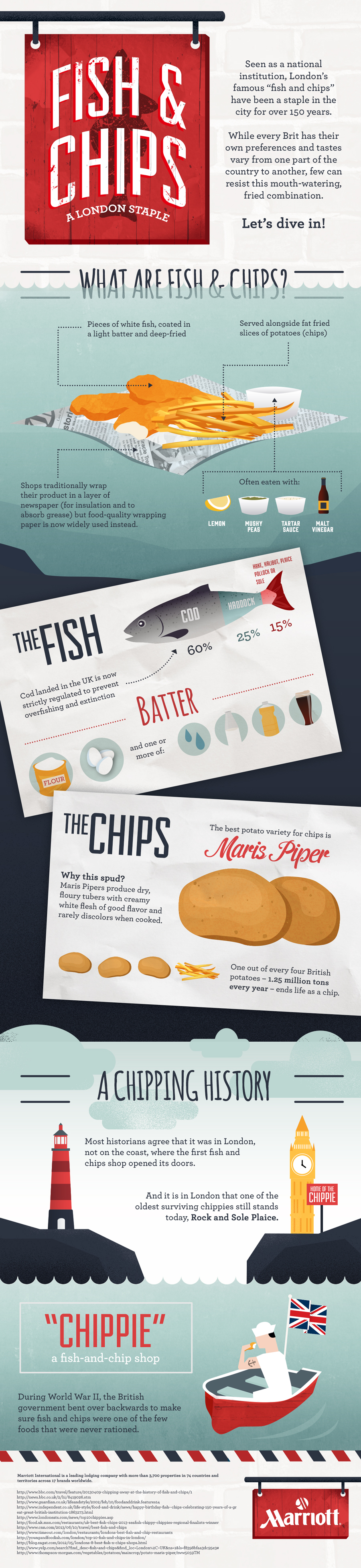 04 London-Fish_and_Chips-updated-final-infographic