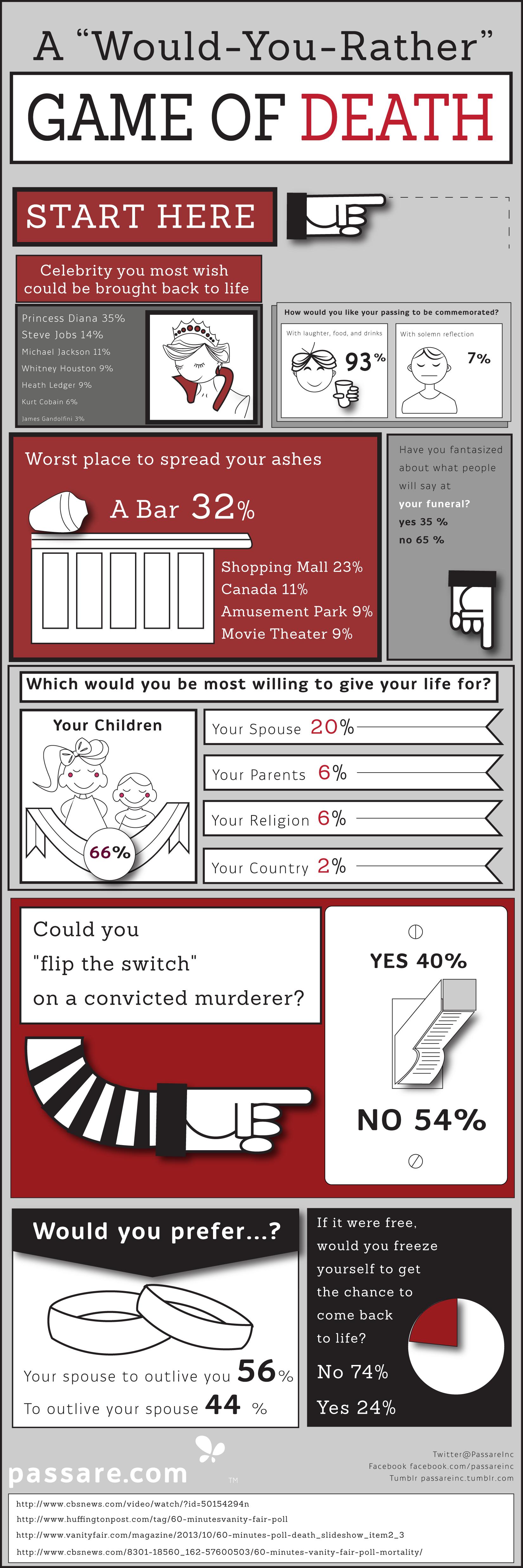 04 Vanity-Fair-Infographic-Passare