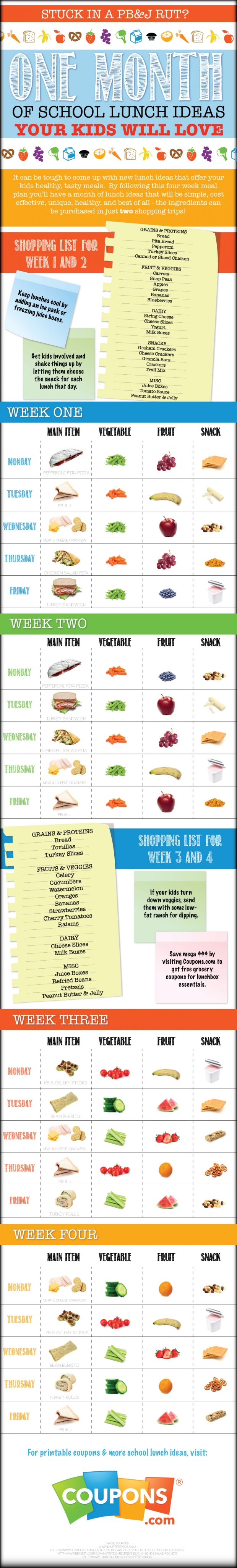 06 Infographic-School-Lunches-FINAL-620x4105