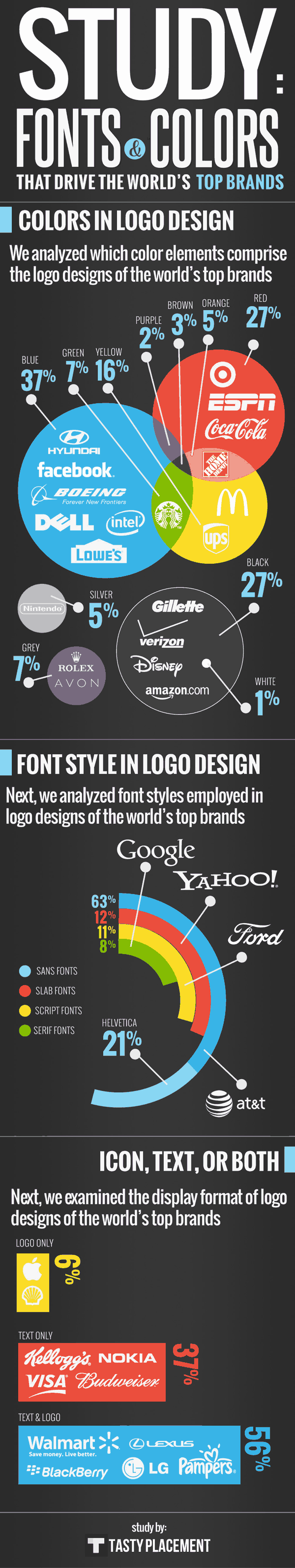 06 top-brands-infographic