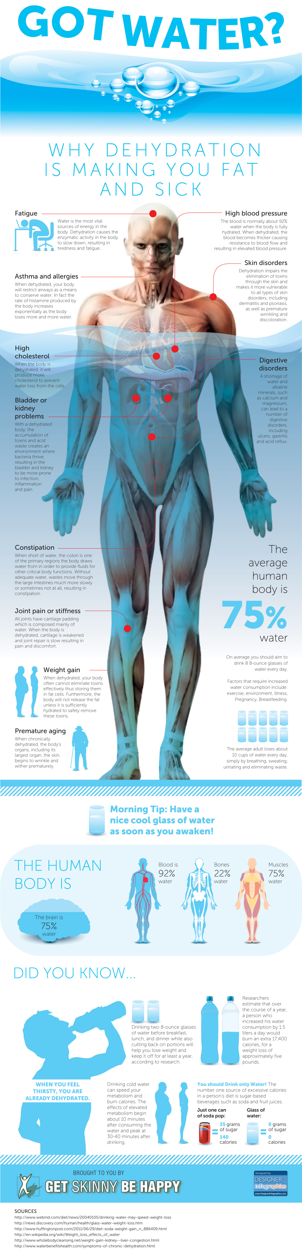 06 water-health-weight-loss-infographic