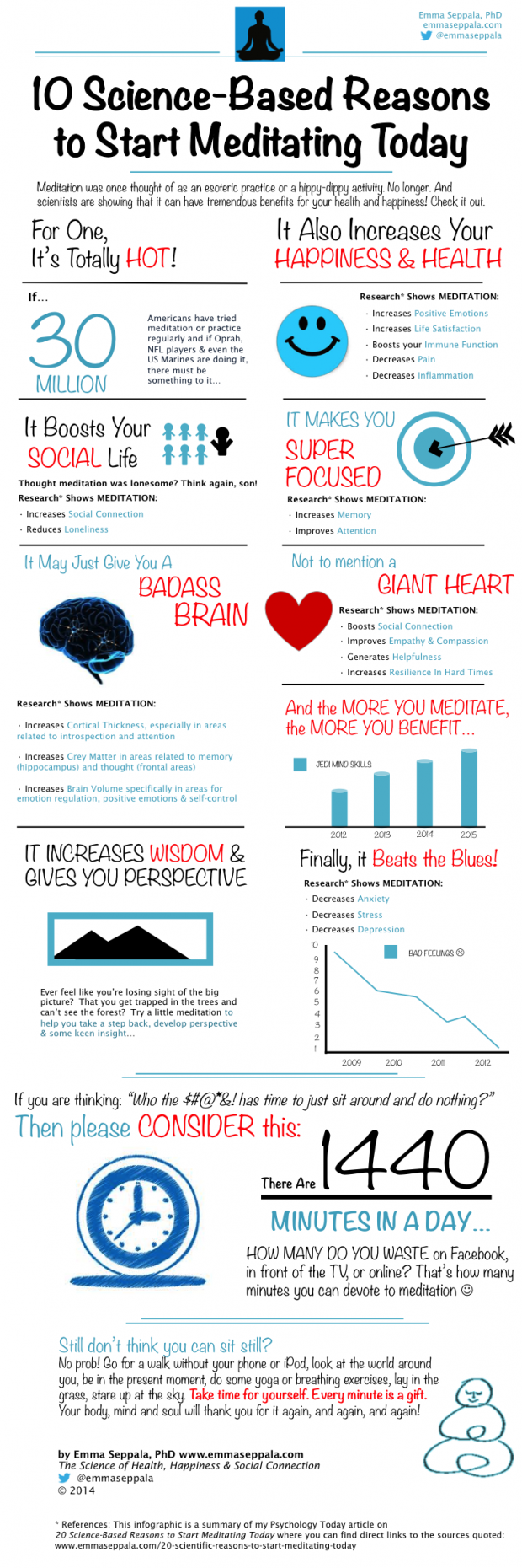 07 10-Science-Based-Reasons-To-Start-Meditating-Today-INFOGRAPHIC-620x1860