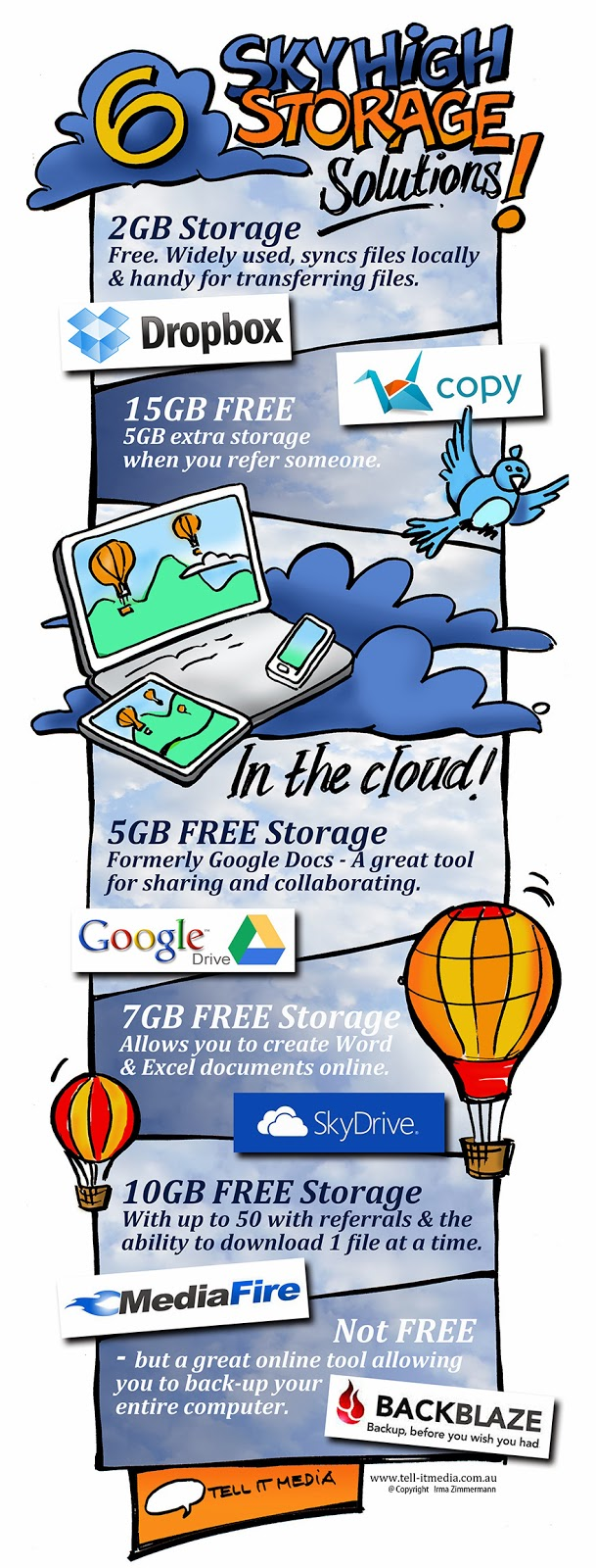 07 In-the-Cloud-Storage-Solutions-Back-up_m