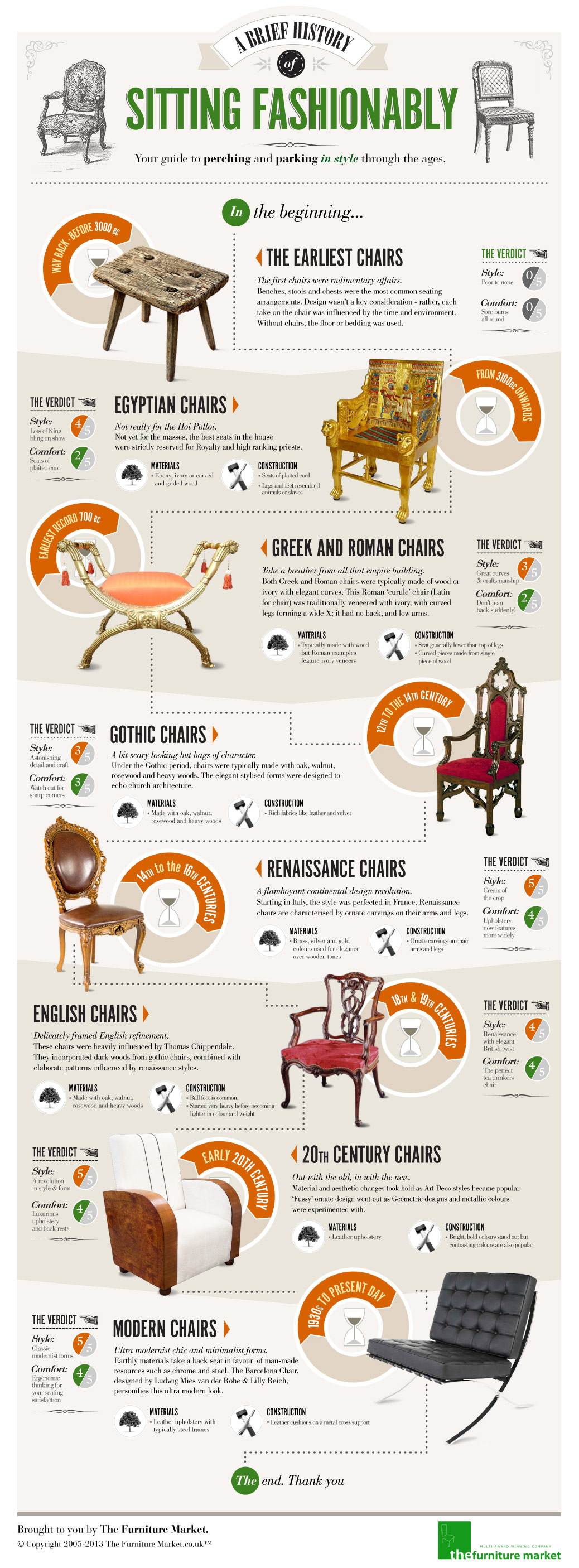 Chairs Through The Ages - Infographics | Graphs.net