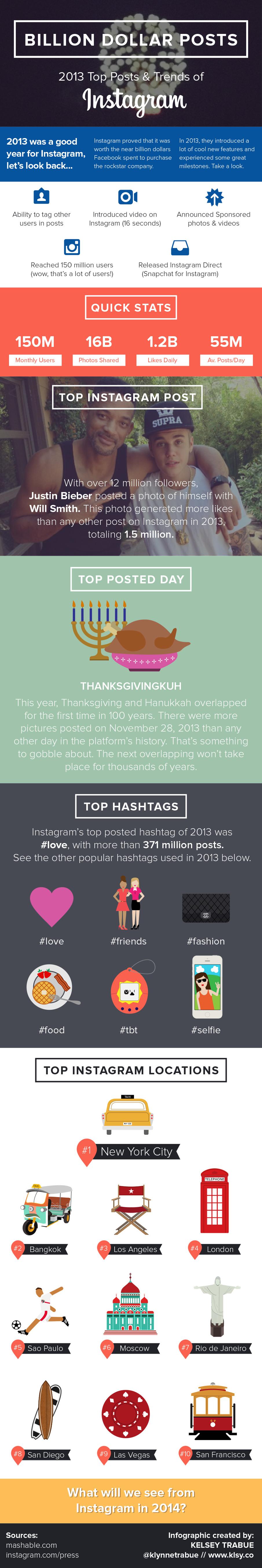 07 infographic-girl-Instagram_905 (1)