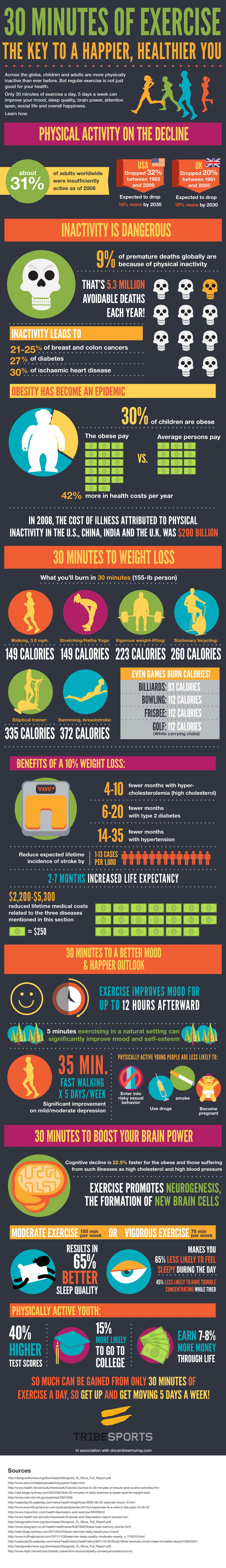 30 minutes of exercise