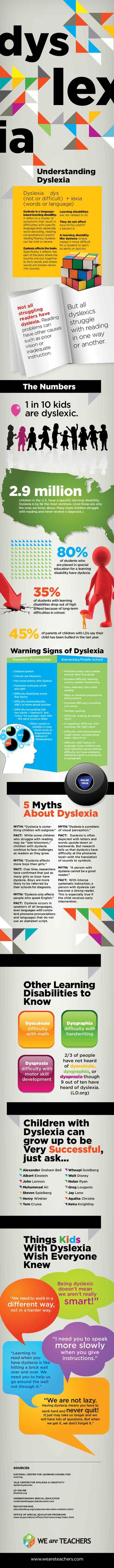 10 dyslexia