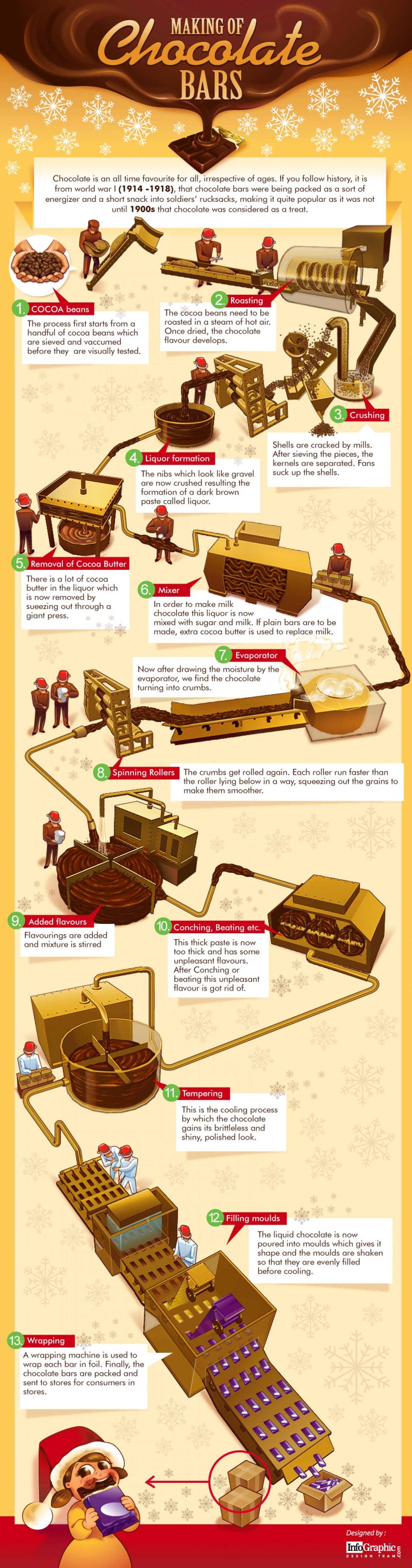 10 making-of-chocolate-bars_52c661b854272_w1500