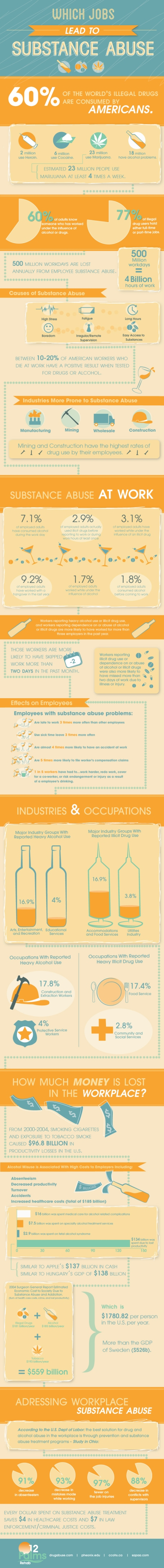 Which jobs lead to substance abuse?