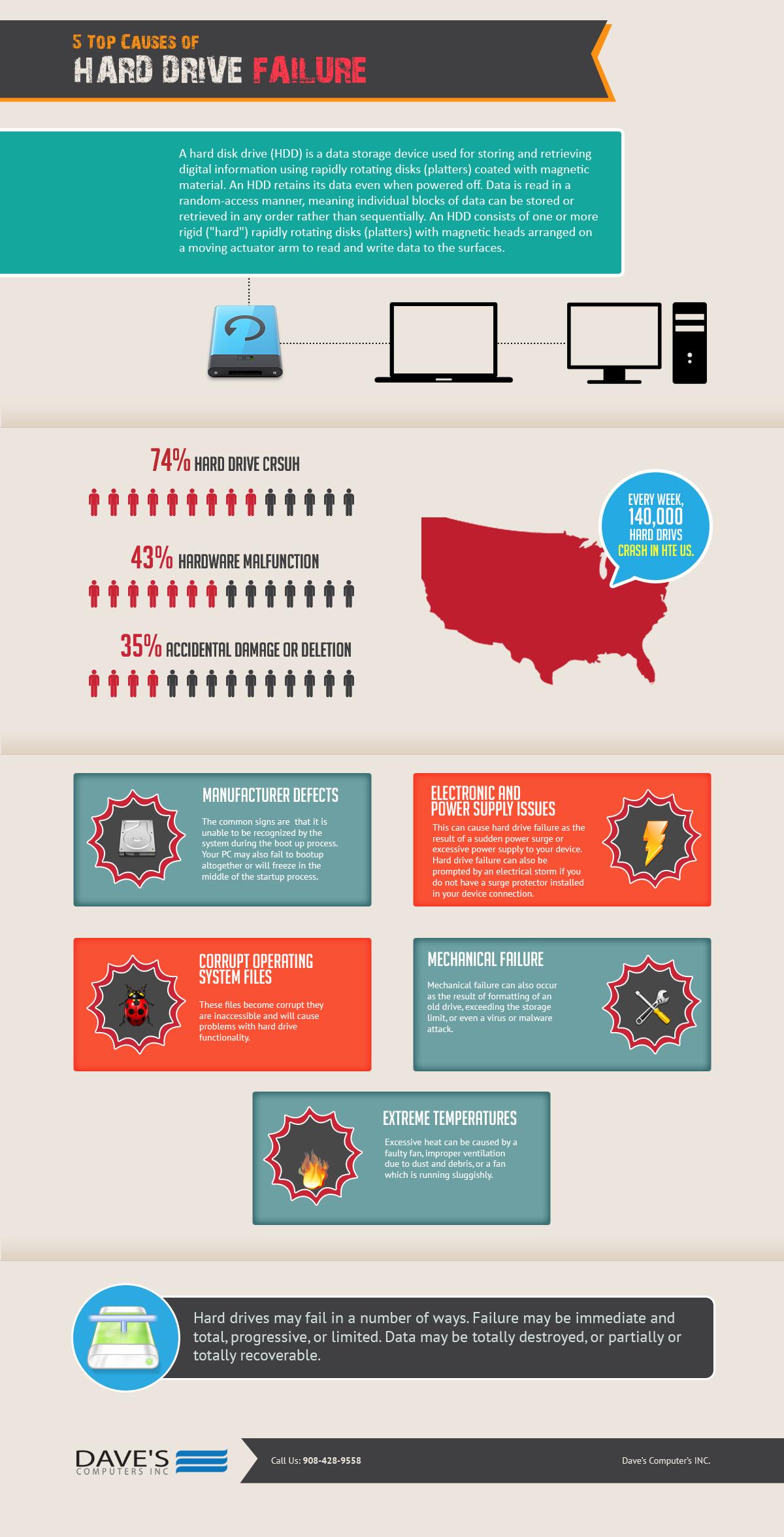 11 infographics-2