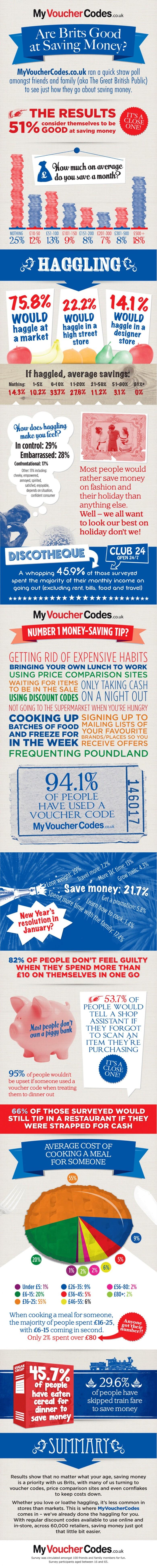 Are the Brits good at saving money?