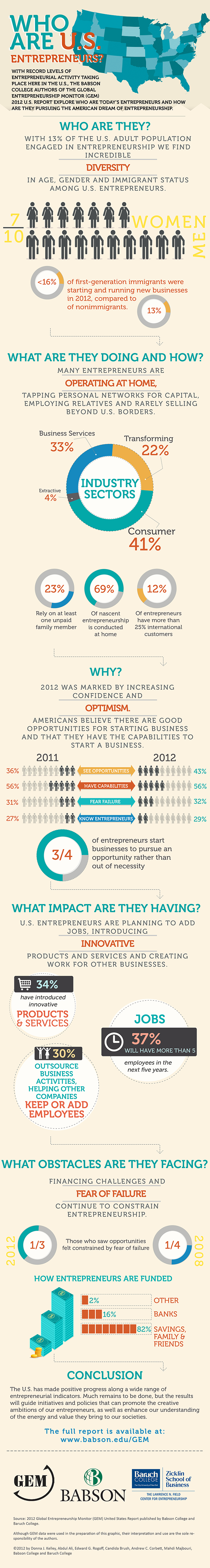 Who are US entrepreneurs?