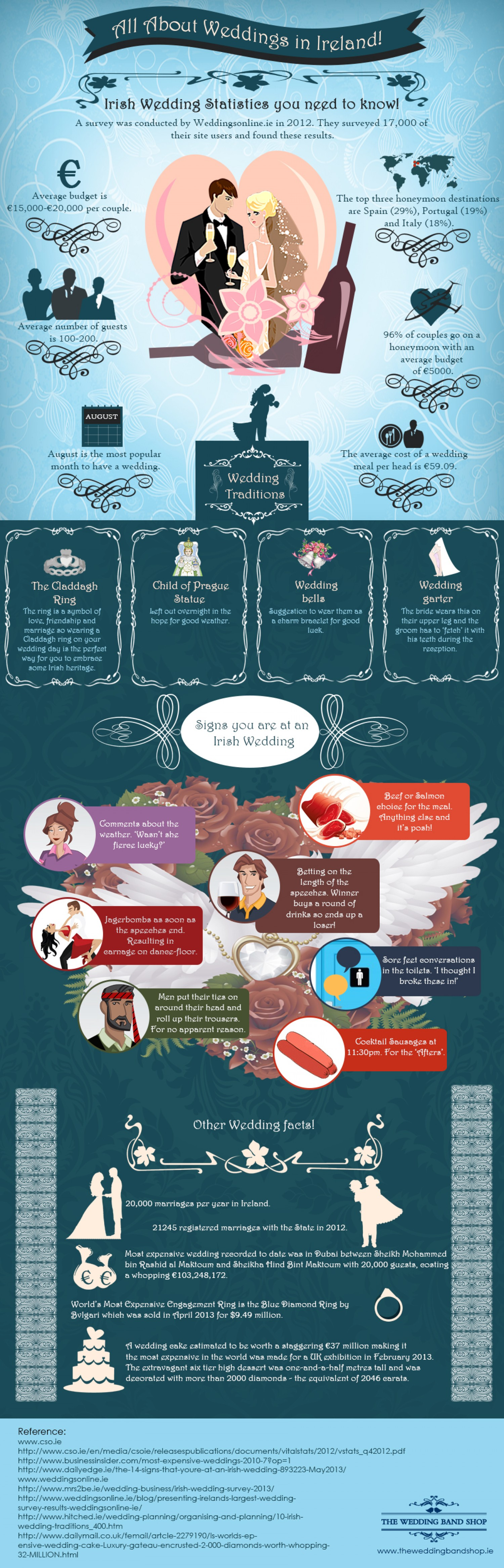 All about weddings in Ireland