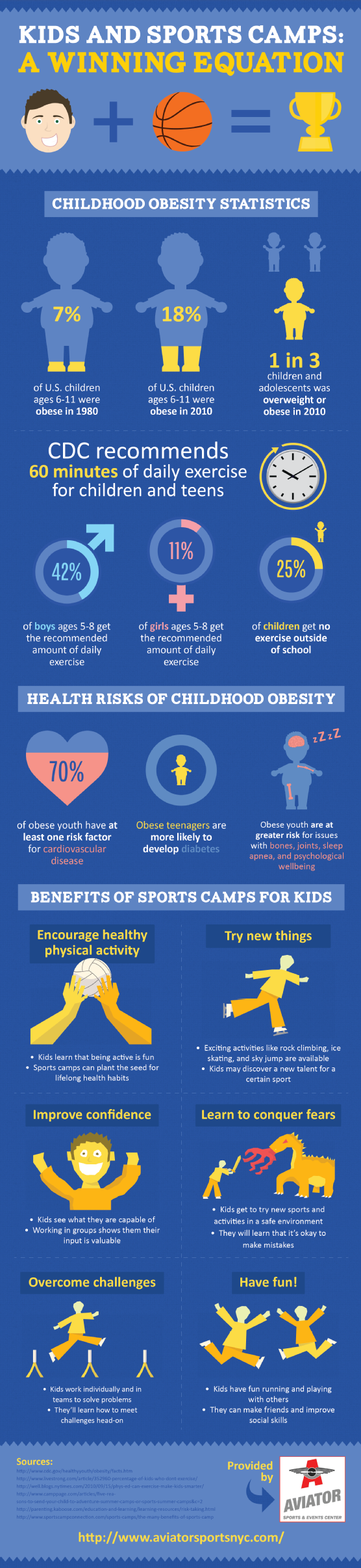 Kids and Sport Camps