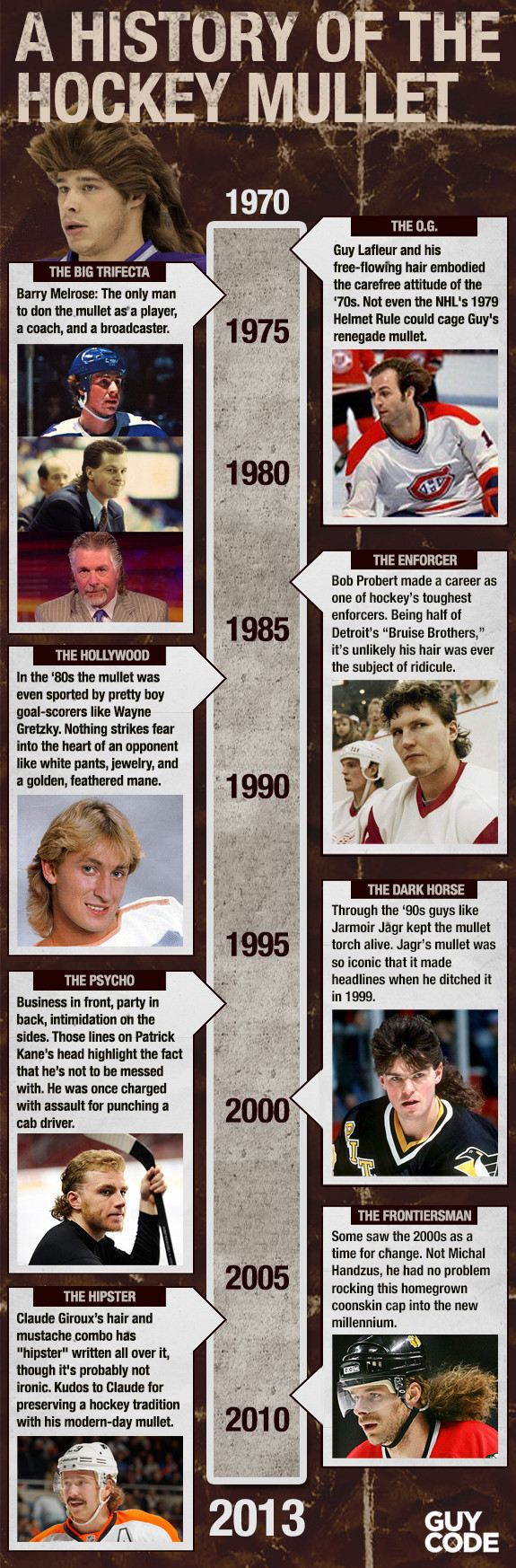 A history of the hockey mullet