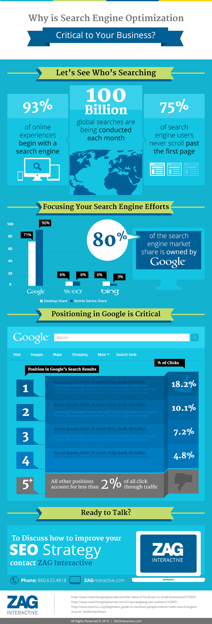Why Search Engine Optimization is Critical