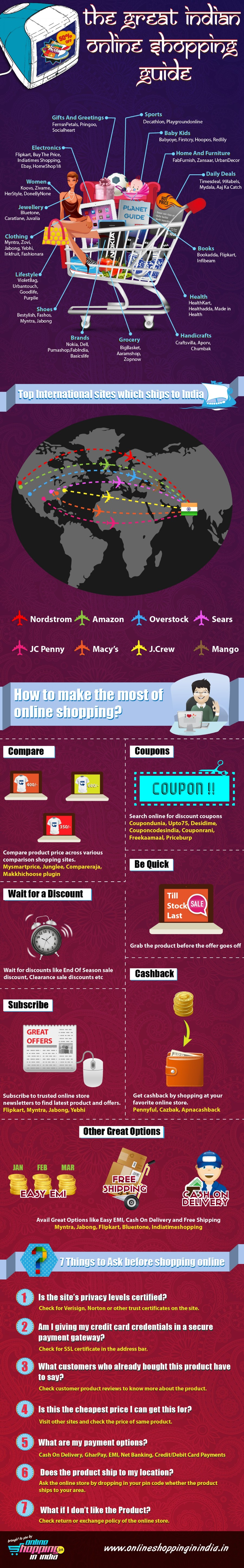The great Indian online shopping guide