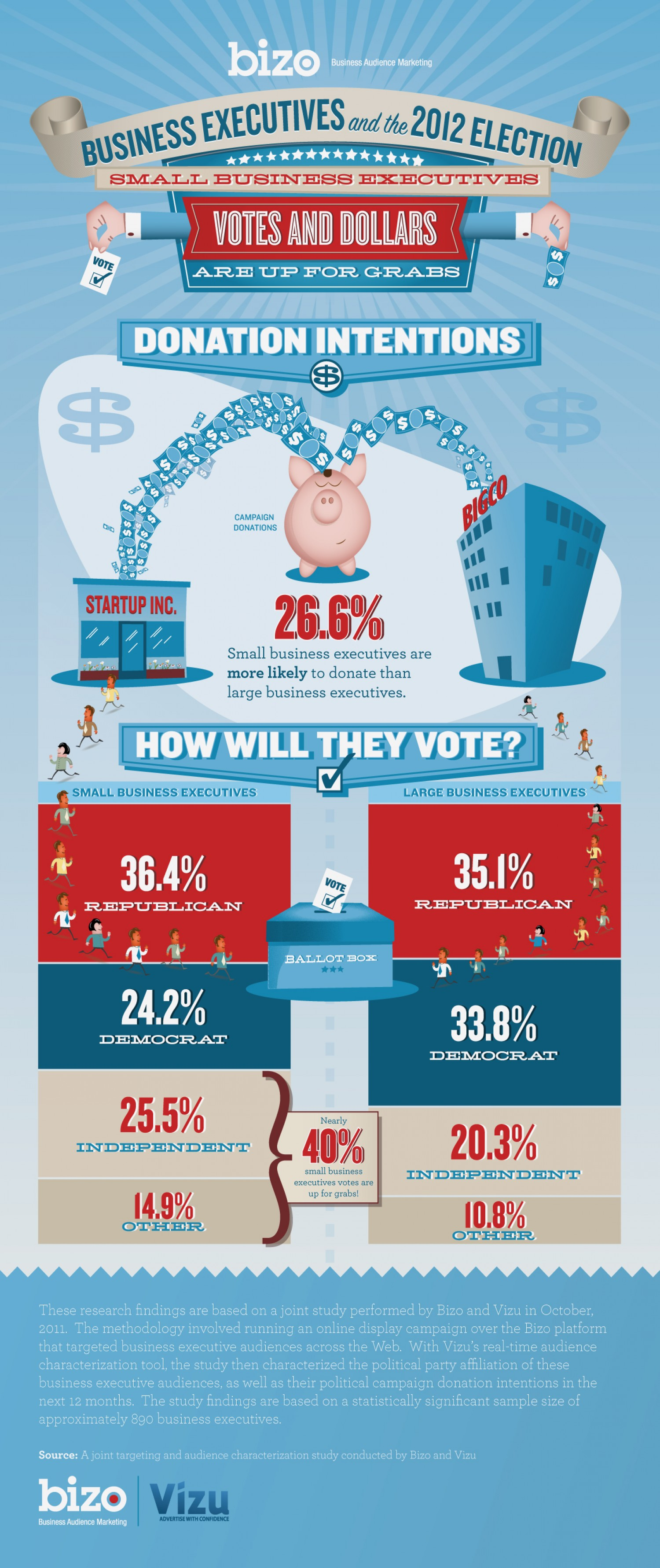 Business Executives and the 2012 Election