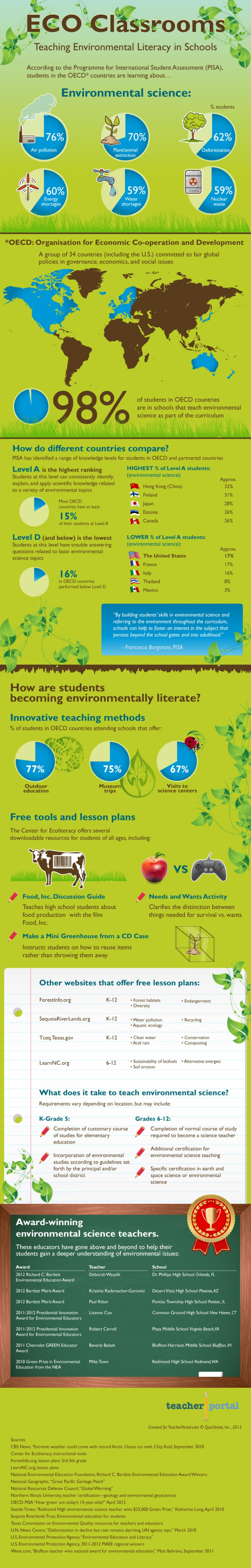 Eco classrooms