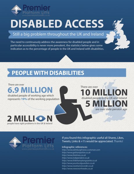 Disabled access
