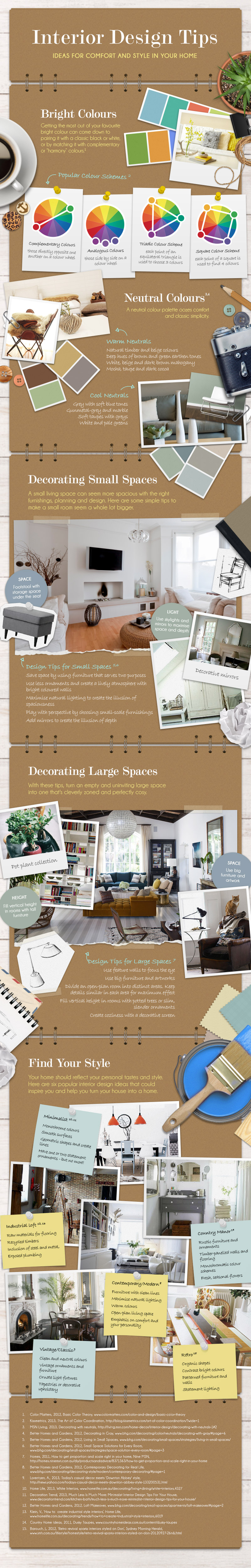 Education and training to become an interior designer for Interior design education needed