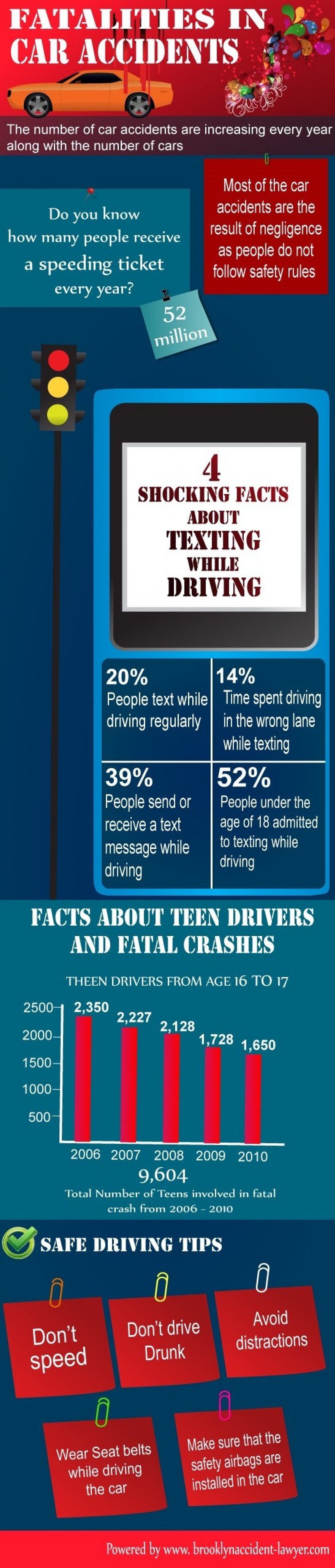 quit texting while driving and over speeding
